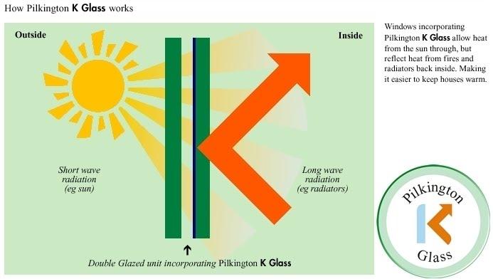 k glass
